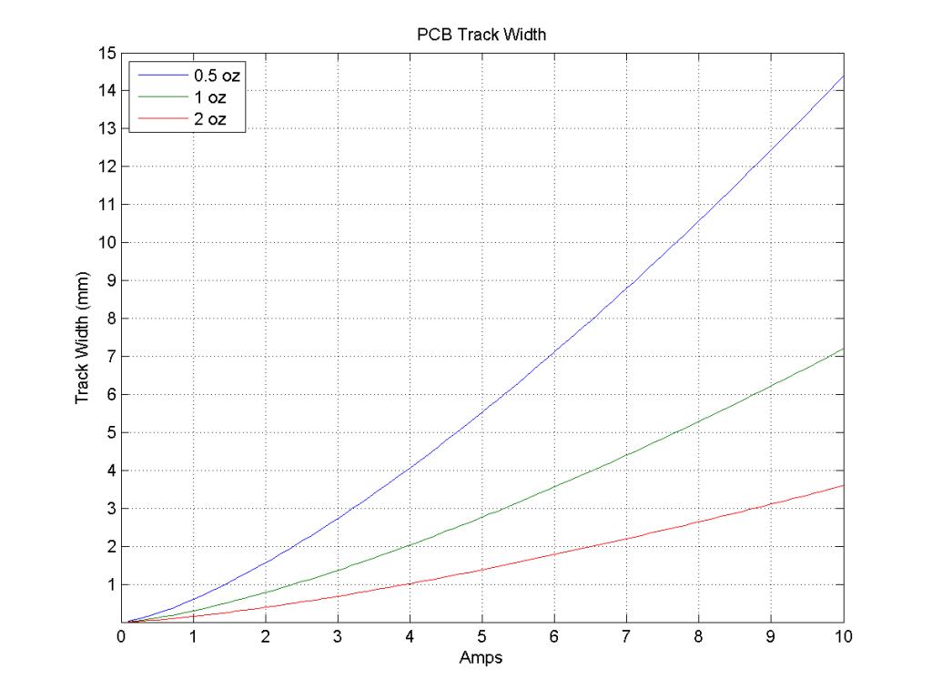 track_width_metric