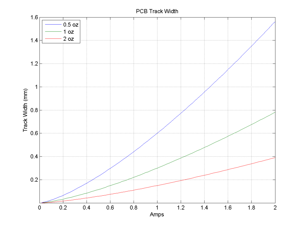 track_width_metric_small